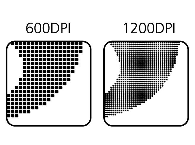 Comment prendre une photo en 300 DPI?